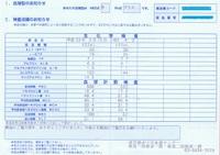 Kenketu_result