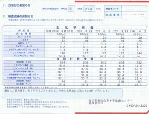 201203kenketu_2