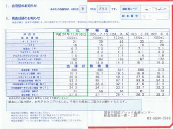 Kenketsu121118