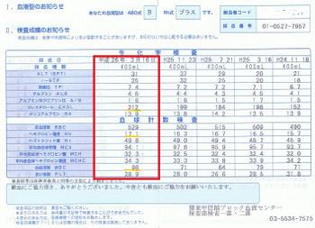 Kenketsu_140316