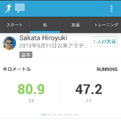 2014年総ジョグ距離