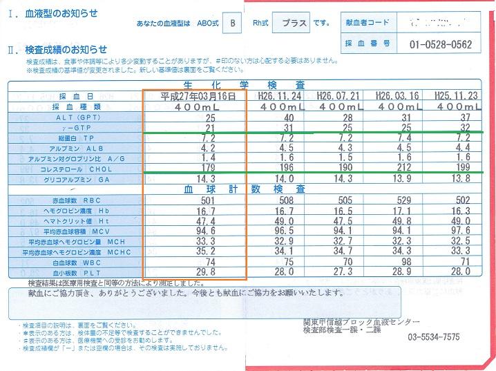 20150316献血結果