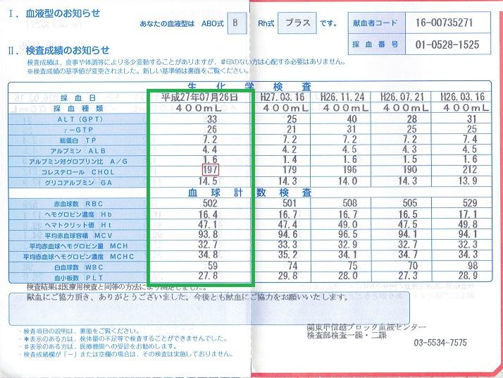 20150726の献血結果