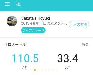 3月ジョグ距離110.5km