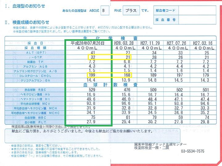20160726献血、血液検査結果