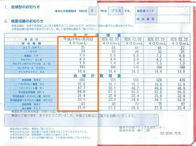 20170730献血時血液検査結果